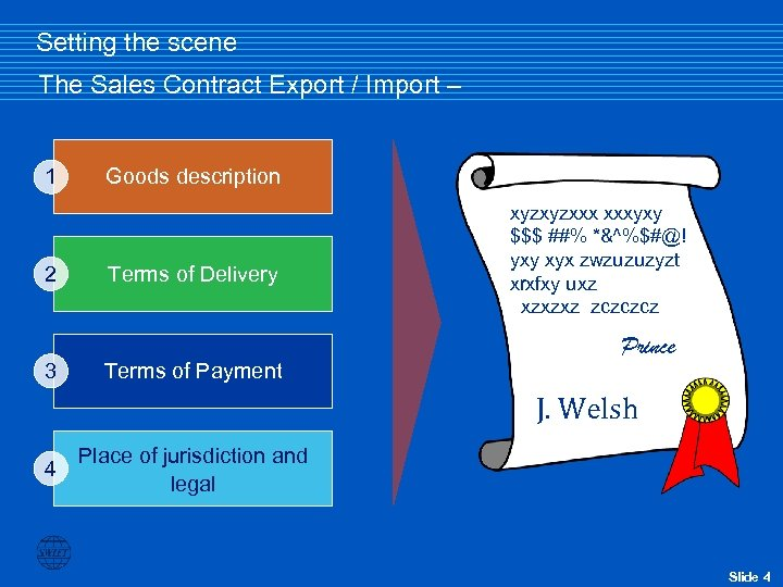 Setting the scene The Sales Contract Export / Import – 1 2 3 Goods