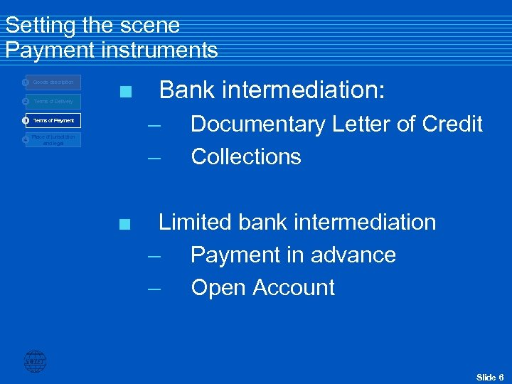Setting the scene Payment instruments 1 Goods description 2 Terms of Delivery 3 Terms