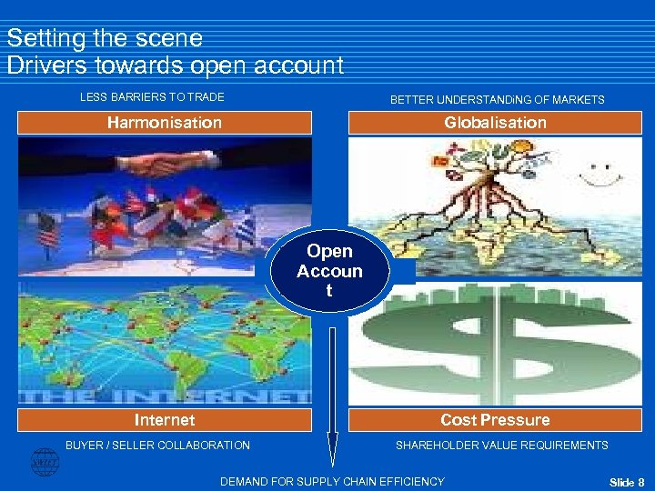 Setting the scene Drivers towards open account LESS BARRIERS TO TRADE BETTER UNDERSTANDi. NG