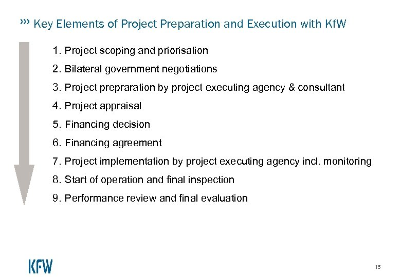 Key Elements of Project Preparation and Execution with Kf. W 1. Project scoping and