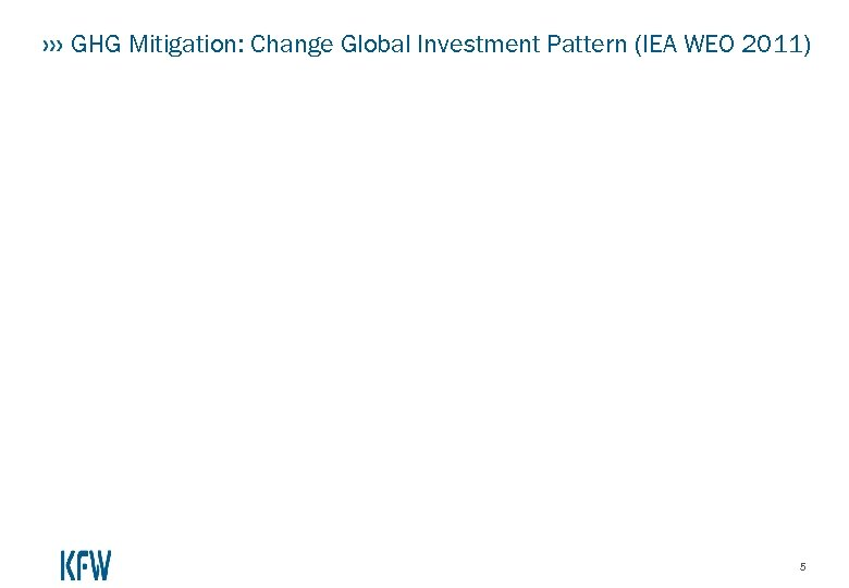 GHG Mitigation: Change Global Investment Pattern (IEA WEO 2011) 5