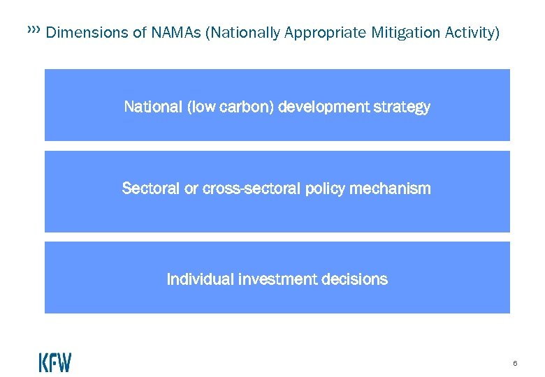 Dimensions of NAMAs (Nationally Appropriate Mitigation Activity) National (low carbon) development strategy Sectoral or