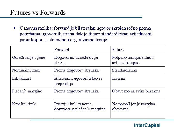 Futures vs Forwards § Osnovna razlika: forward je bilateralan ugovor skrojen točno prema potrebama