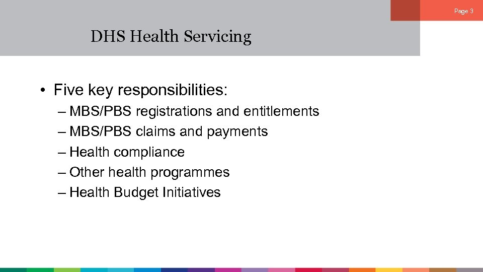 Page 3 DHS Health Servicing • Five key responsibilities: – MBS/PBS registrations and entitlements