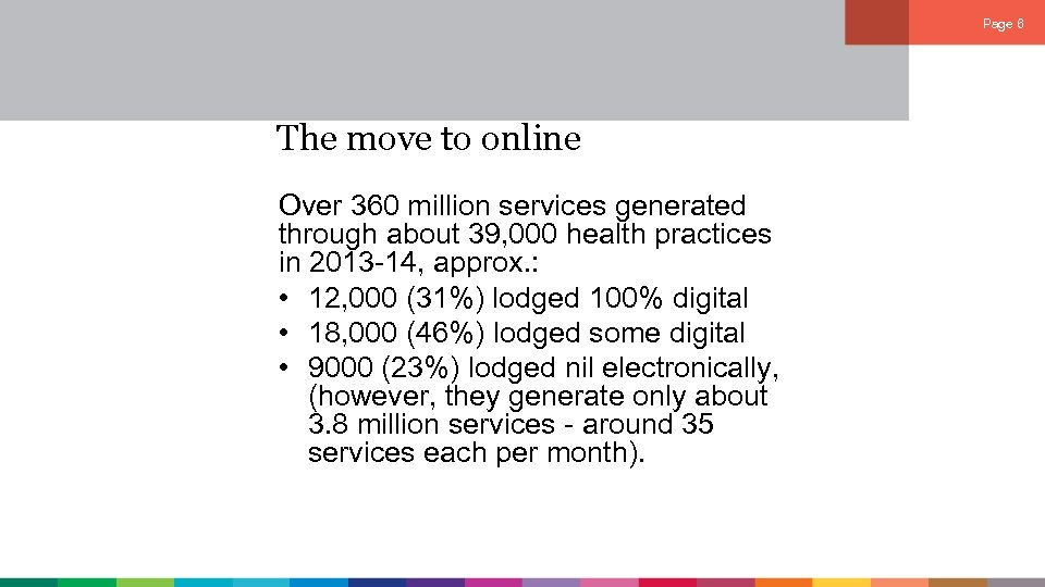 Page 6 The move to online Over 360 million services generated through about 39,