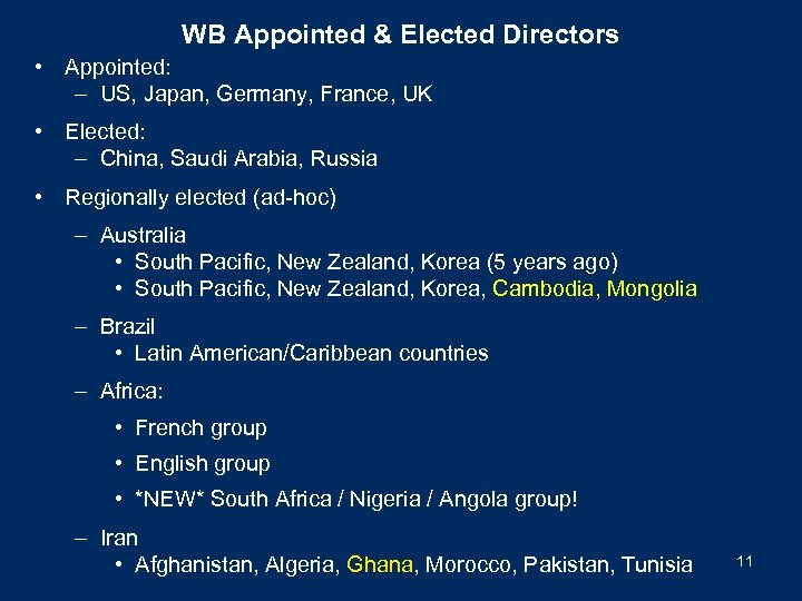 WB Appointed & Elected Directors • Appointed: – US, Japan, Germany, France, UK •