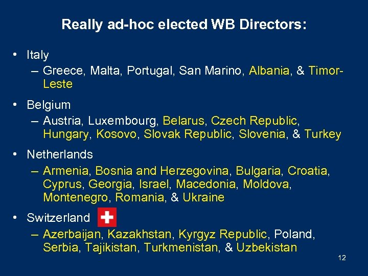 Really ad-hoc elected WB Directors: • Italy – Greece, Malta, Portugal, San Marino, Albania,