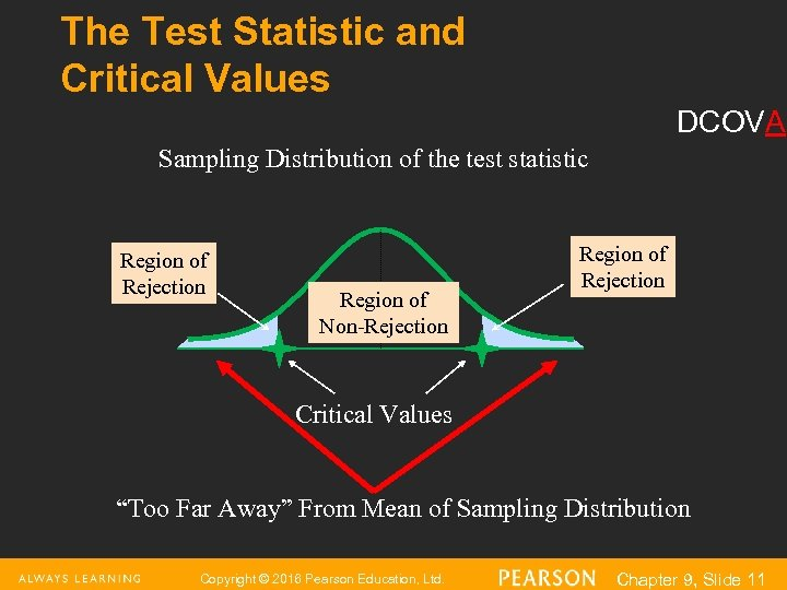 The Test Statistic and Critical Values DCOVA Sampling Distribution of the test statistic Region