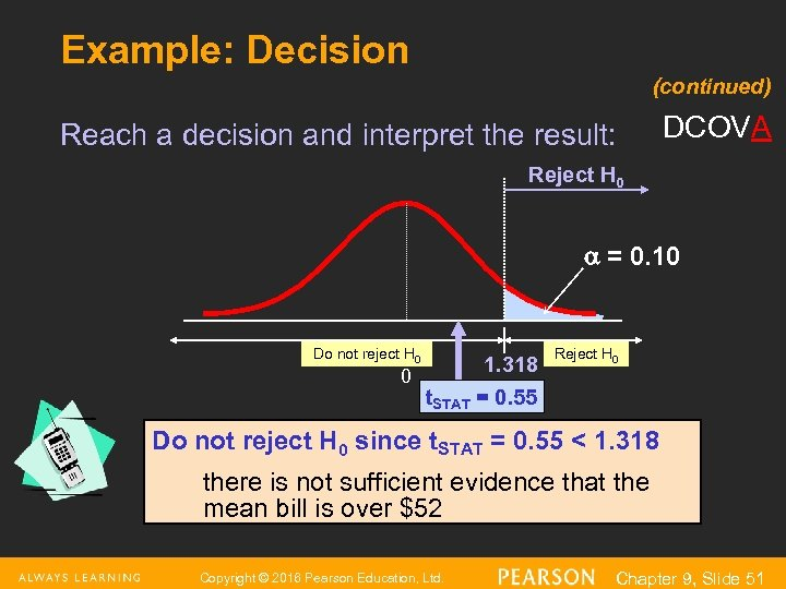 Example: Decision (continued) Reach a decision and interpret the result: DCOVA Reject H 0