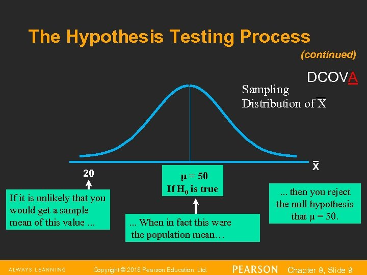 The Hypothesis Testing Process (continued) DCOVA Sampling Distribution of X 20 If it is