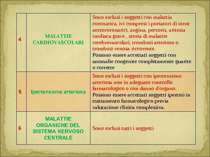 4 MALATTIE CARDIOVASCOLARI 5 Ipertensione arteriosa 6 MALATTIE ORGANICHE DEL SISTEMA NERVOSO CENTRALE Sono