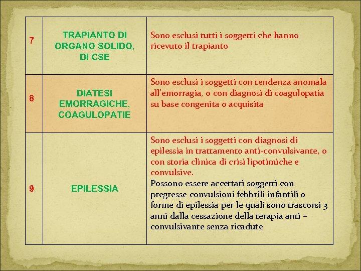 7 8 9 TRAPIANTO DI ORGANO SOLIDO, DI CSE DIATESI EMORRAGICHE, COAGULOPATIE EPILESSIA Sono