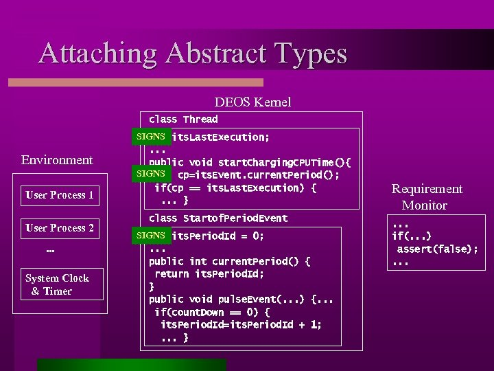 Attaching Abstract Types DEOS Kernel class Thread Environment User Process 1 User Process 2.