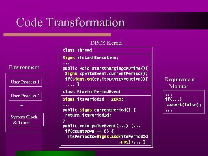 Code Transformation DEOS Kernel class Thread Environment User Process 1 User Process 2. .