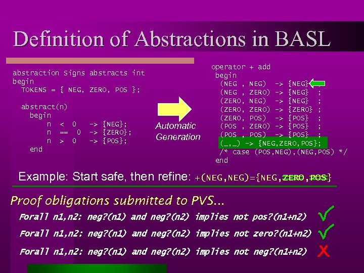 Definition of Abstractions in BASL abstraction Signs abstracts int begin TOKENS = { NEG,