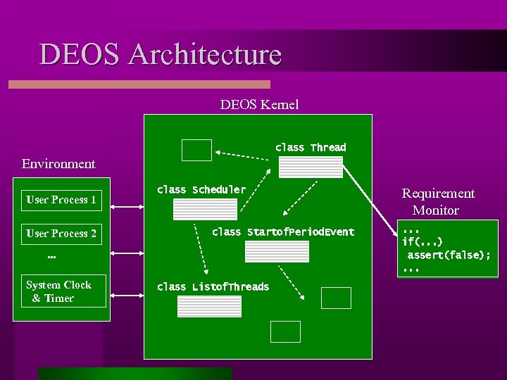 DEOS Architecture DEOS Kernel class Thread Environment User Process 1 User Process 2 class