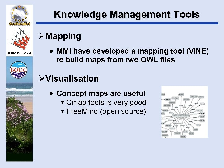 Knowledge Management Tools ØMapping NERC Data. Grid · MMI have developed a mapping tool