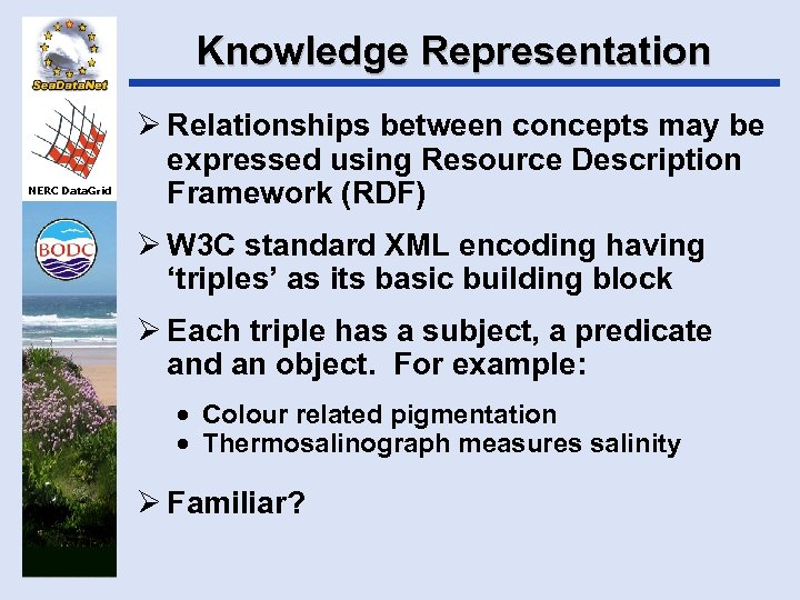 Knowledge Representation NERC Data. Grid Ø Relationships between concepts may be expressed using Resource