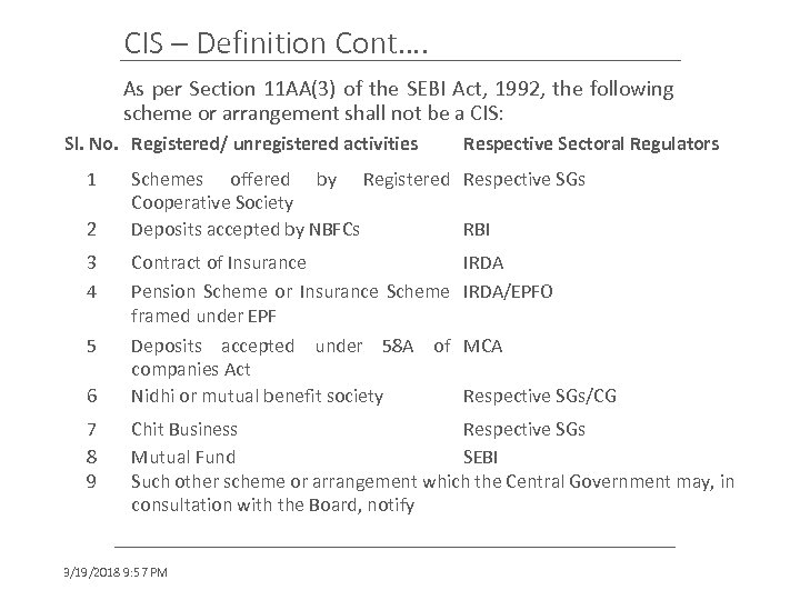 CIS – Definition Cont…. As per Section 11 AA(3) of the SEBI Act, 1992,