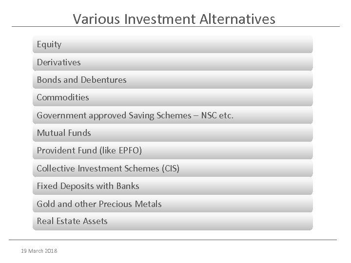 Various Investment Alternatives Equity Derivatives Bonds and Debentures Commodities Government approved Saving Schemes –
