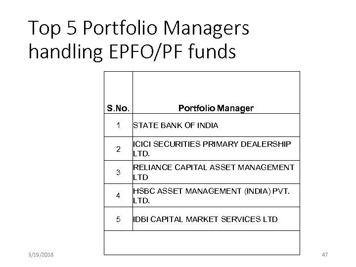 Top 5 Portfolio Managers handling EPFO/PF funds S. No. Portfolio Manager 1 2 ICICI