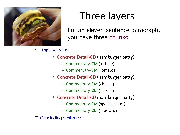 Three layers For an eleven-sentence paragraph, you have three chunks: • Topic sentence •