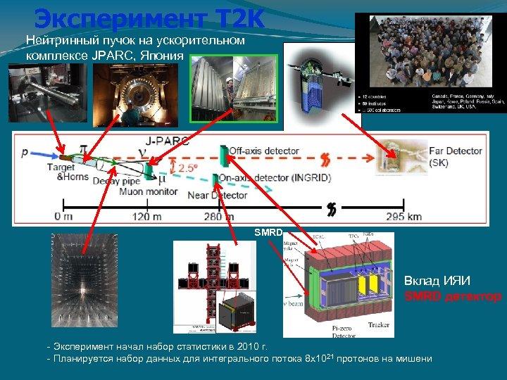 Эксперимент T 2 K Нейтринный пучок на ускорительном комплексе JPARC, Япония SMRD Вклад ИЯИ