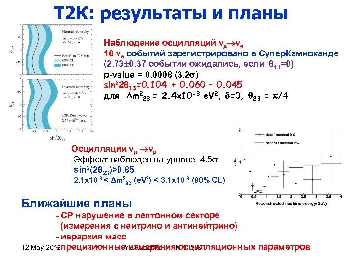 Т 2 К: результаты и планы Наблюдение осцилляций е 10 e событий зарегистрировано в