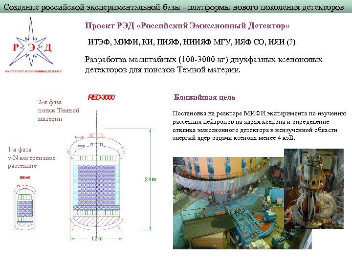 Создание российской экспериментальной базы - платформы нового поколения детекторов Проект РЭД «Российский Эмиссионный Детектор»