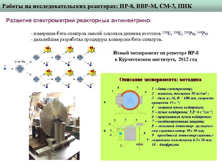 Работы на исследовательских реакторах: ИР-8, ВВР-М, СМ-3, ПИК Развитие спектрометрии реакторных антинейтрино: - измерение