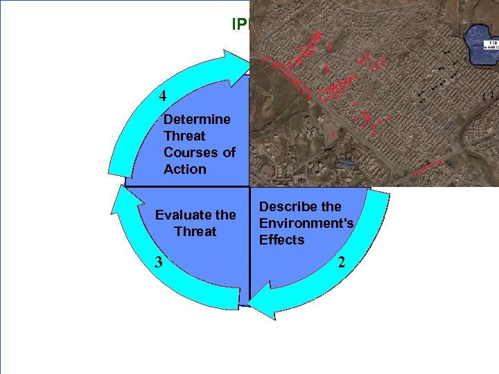 IPB 1 4 Determine Threat Courses of Action Evaluate the Threat 1 Define the