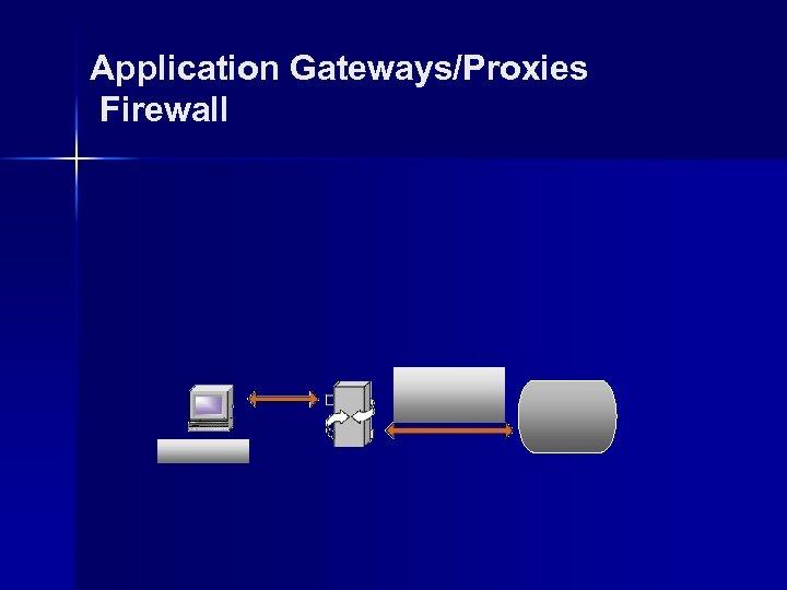 Application Gateways/Proxies Firewall