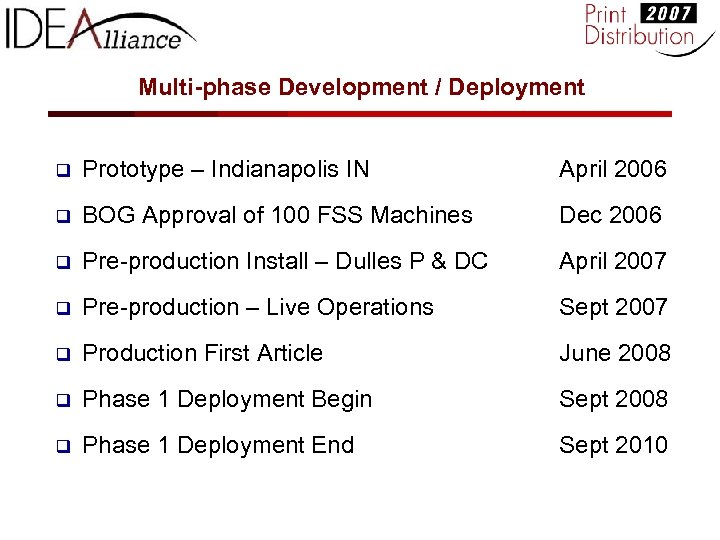 Multi-phase Development / Deployment q Prototype – Indianapolis IN April 2006 q BOG Approval