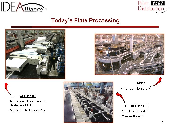 Today's Flats Processing APPS • Flat Bundle Sorting AFSM 100 • Automated Tray Handling