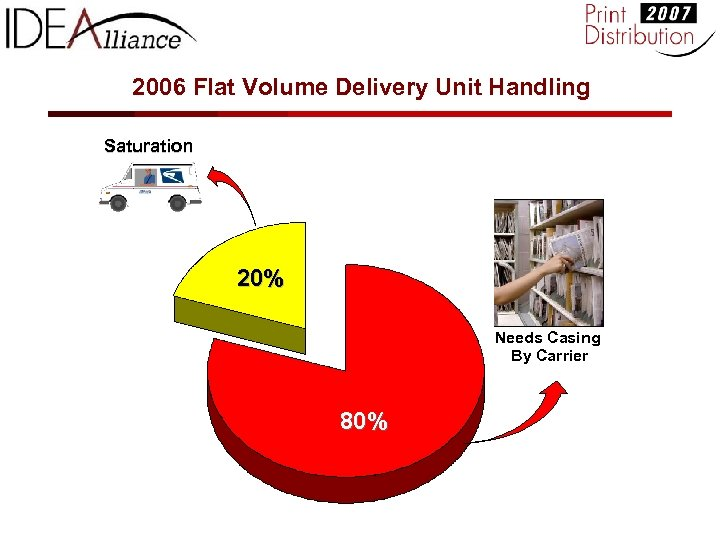 2006 Flat Volume Delivery Unit Handling Saturation 20% Needs Casing By Carrier 80%
