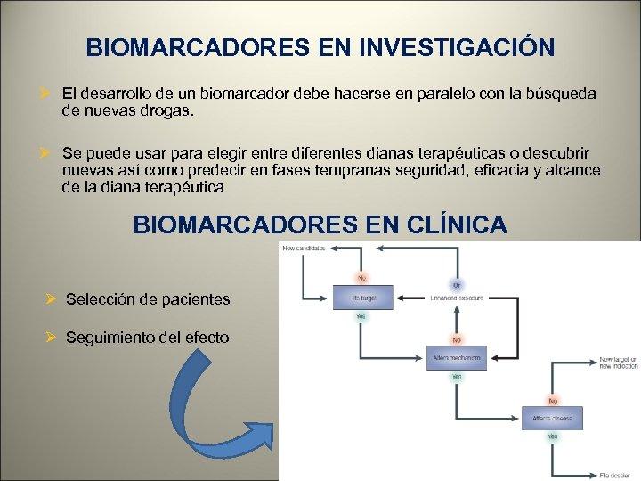 BIOMARCADORES EN INVESTIGACIÓN Ø El desarrollo de un biomarcador debe hacerse en paralelo con