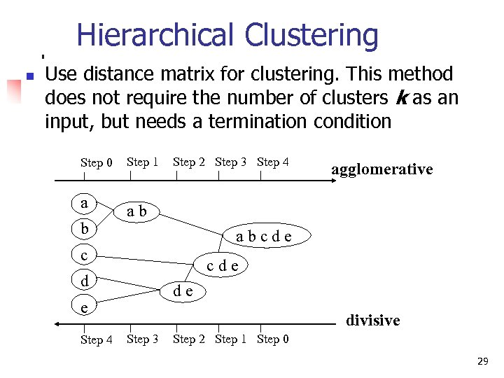 Hierarchical Clustering n Use distance matrix for clustering. This method does not require the