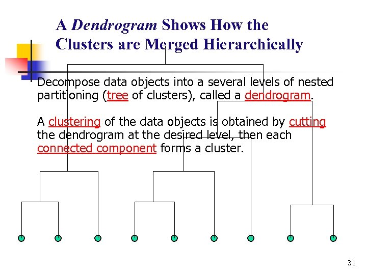 A Dendrogram Shows How the Clusters are Merged Hierarchically Decompose data objects into a