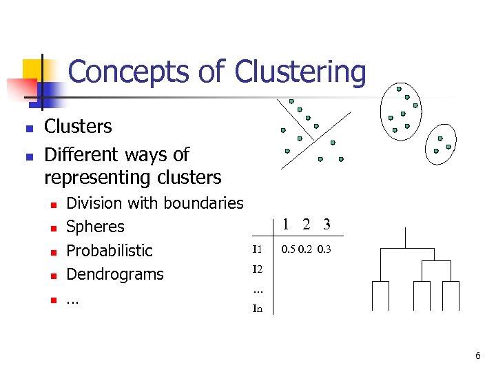 Concepts of Clustering n n Clusters Different ways of representing clusters n n n