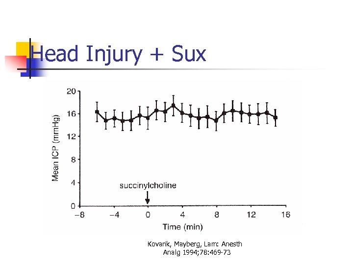 Head Injury + Sux Kovarik, Mayberg, Lam: Anesth Analg 1994; 78: 469 -73