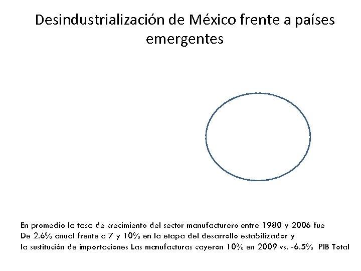Desindustrialización de México frente a países emergentes En promedio la tasa de crecimiento del