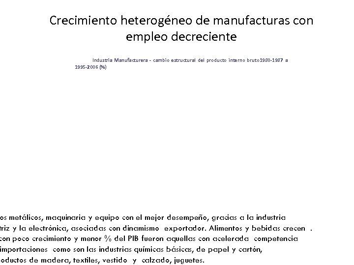 Crecimiento heterogéneo de manufacturas con empleo decreciente Industria Manufacturera - cambio estructural del producto