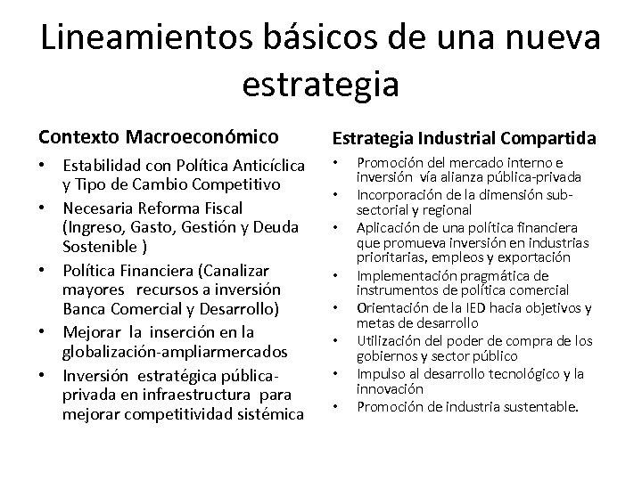 Lineamientos básicos de una nueva estrategia Contexto Macroeconómico Estrategia Industrial Compartida • Estabilidad con