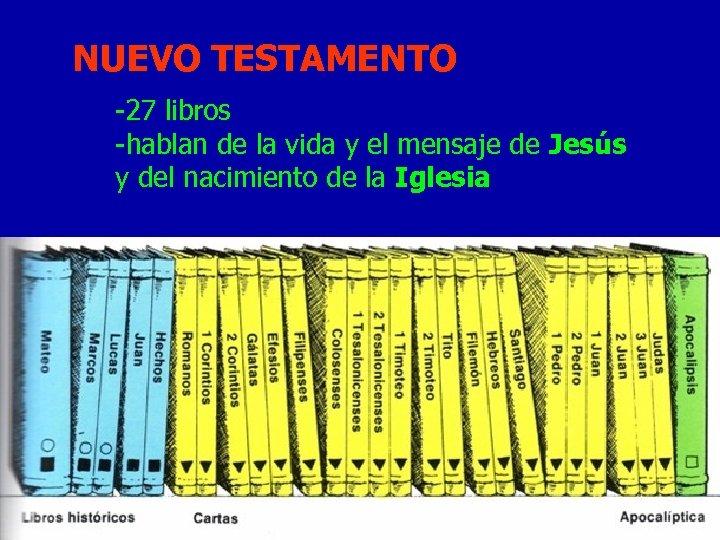 NUEVO TESTAMENTO -27 libros -hablan de la vida y el mensaje de Jesús y