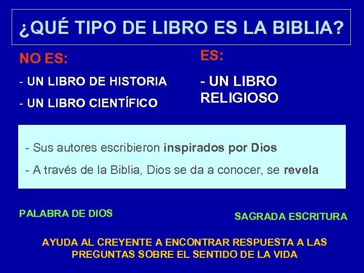 ¿QUÉ TIPO DE LIBRO ES LA BIBLIA? NO ES: - UN LIBRO DE HISTORIA