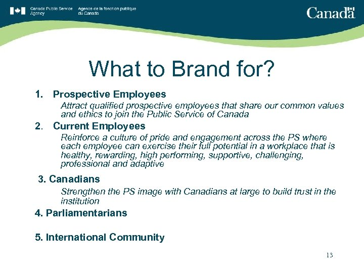What to Brand for? 1. Prospective Employees Attract qualified prospective employees that share our