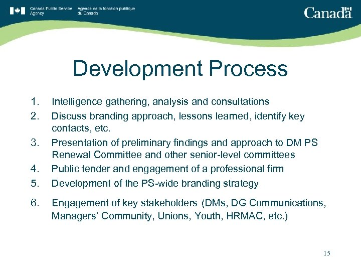 Development Process 1. 2. 3. 4. 5. 6. Intelligence gathering, analysis and consultations Discuss