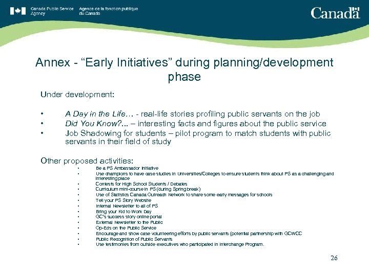 """Annex - """"Early Initiatives"""" during planning/development phase Under development: • • • A Day"""
