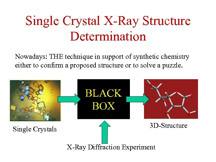 Single Crystal X-Ray Structure Determination Nowadays: THE technique in support of synthetic chemistry either