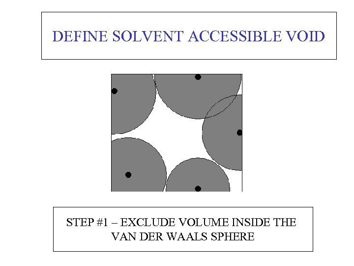 DEFINE SOLVENT ACCESSIBLE VOID STEP #1 – EXCLUDE VOLUME INSIDE THE VAN DER WAALS